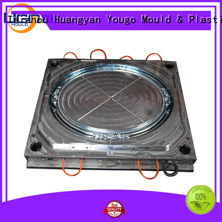 Wholesale commodity mold manufacturers office