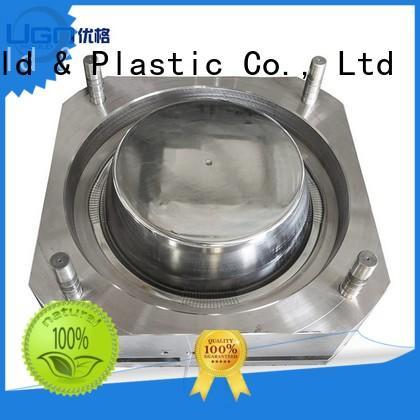 Latest commodity mold company commodity