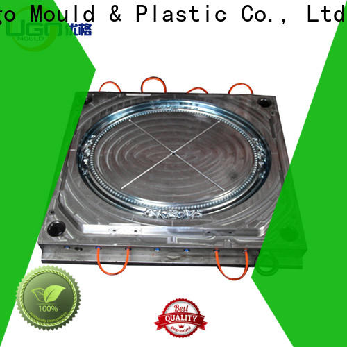 Wholesale commodity mould suppliers daily