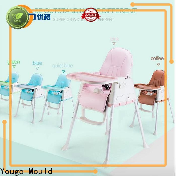 High-quality plastic products manufacturers medical