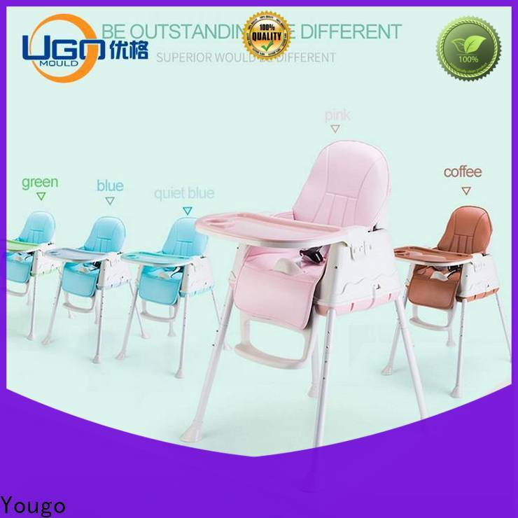 Yougo Custom plastic products factory daily