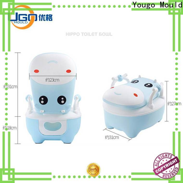 Yougo plastic products manufacturers office