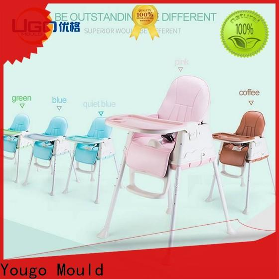 Yougo Wholesale plastic products suppliers industrial