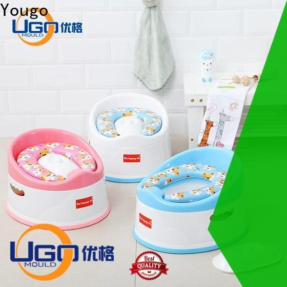 Yougo plastic molded products company daily