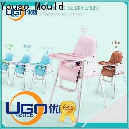 Yougo Best plastic products manufacturers daily