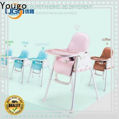 Yougo plastic molded products company home