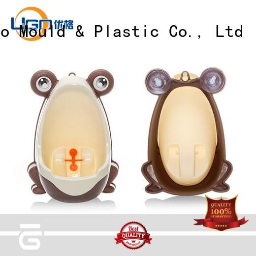 Top plastic products company daily