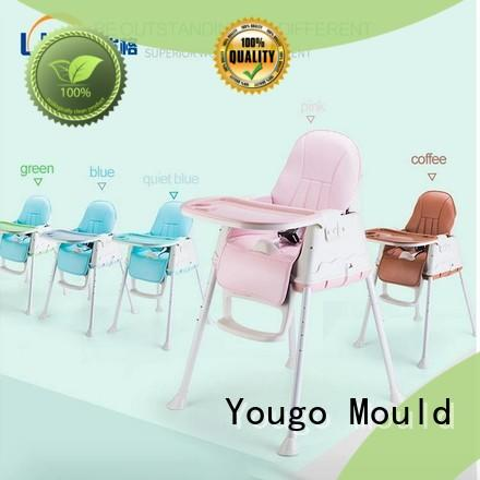 Yougo plastic molded products for sale medical
