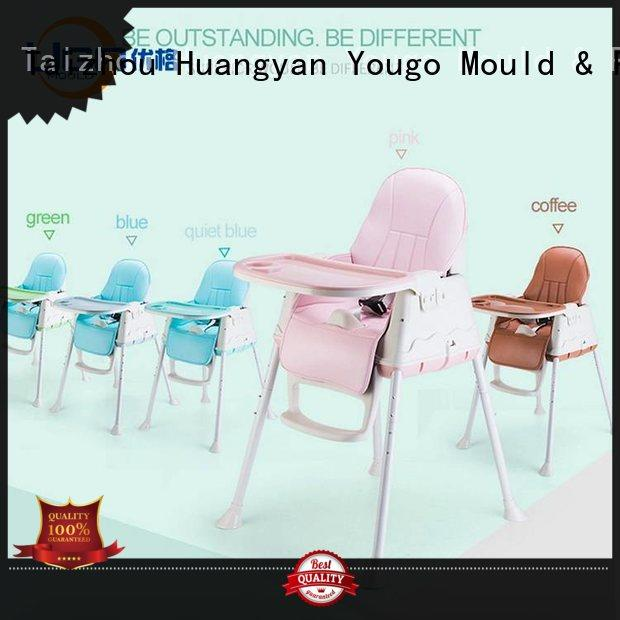 Yougo Top plastic molded products company daily