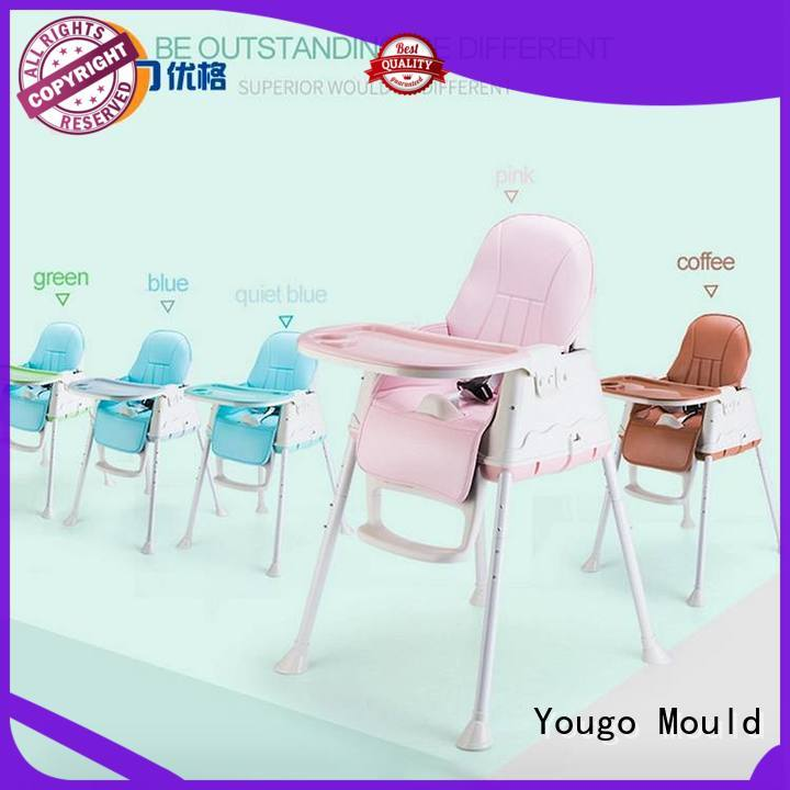Yougo Custom plastic molded products suppliers daily