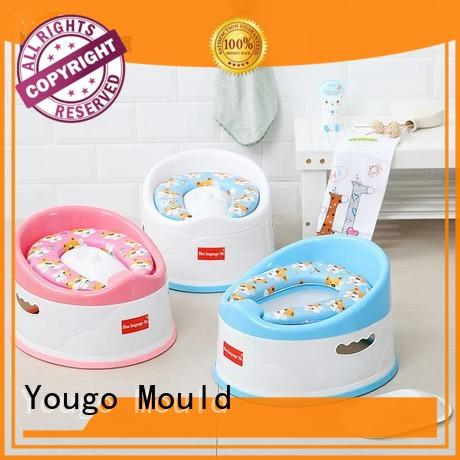 Yougo plastic molded products manufacturers industrial