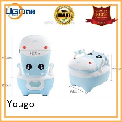 Yougo High-quality plastic products company daily