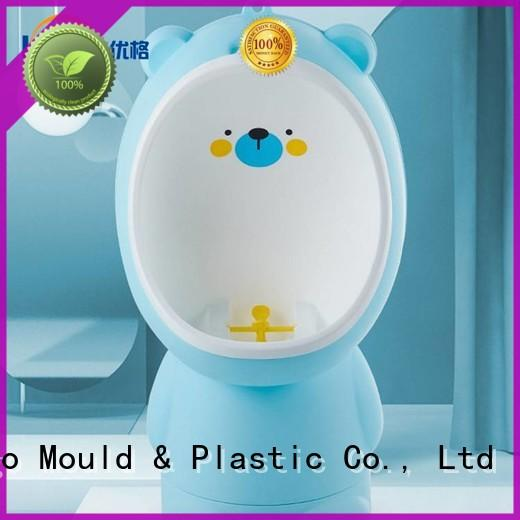 Yougo New plastic molded products manufacturers daily