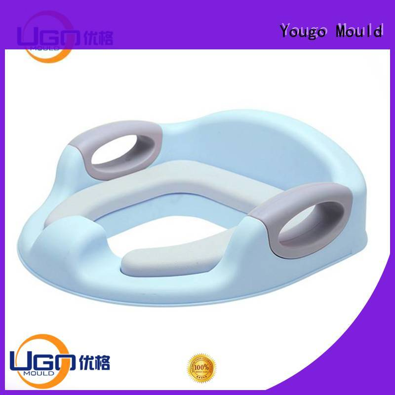 Yougo plastic products manufacturers daily