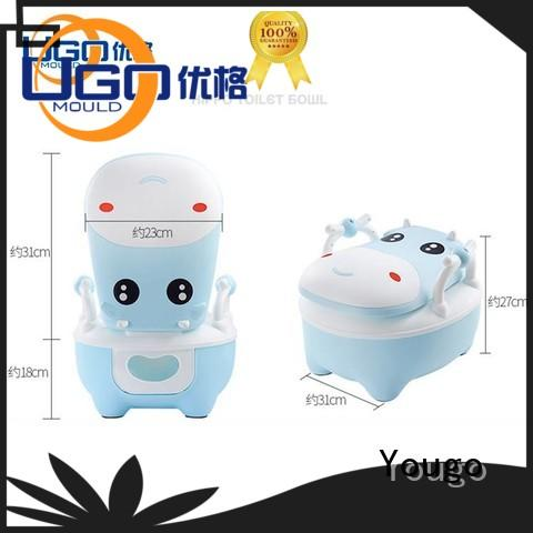 Yougo Custom plastic molded products manufacturers office