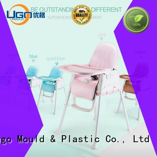 Yougo New plastic molded products manufacturers industrial