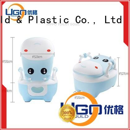 Yougo Wholesale plastic products supply dustbin